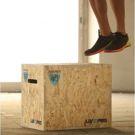 Quais os equipamentos essenciais para Box Crossfit?